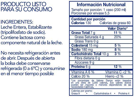 TABLA UHT1.1